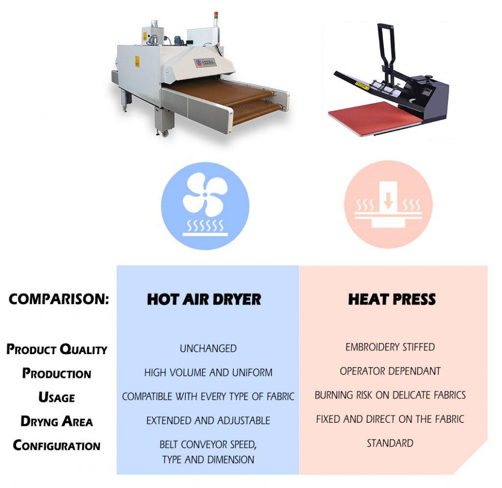 air-vs-press-core-eng
